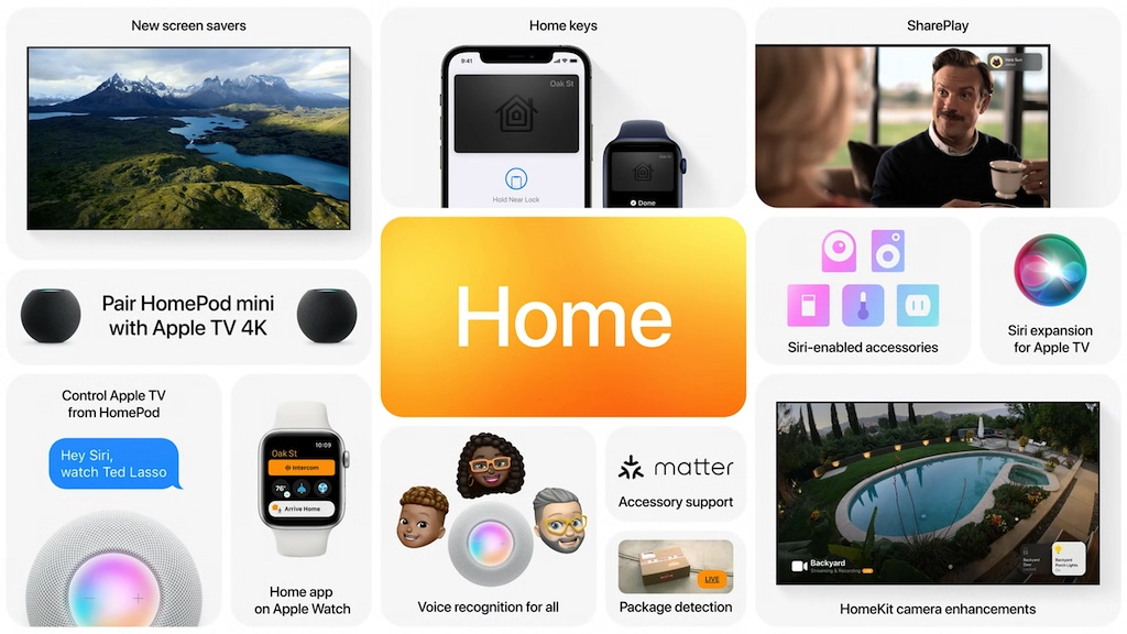 Features of the new Apple tvOS 15