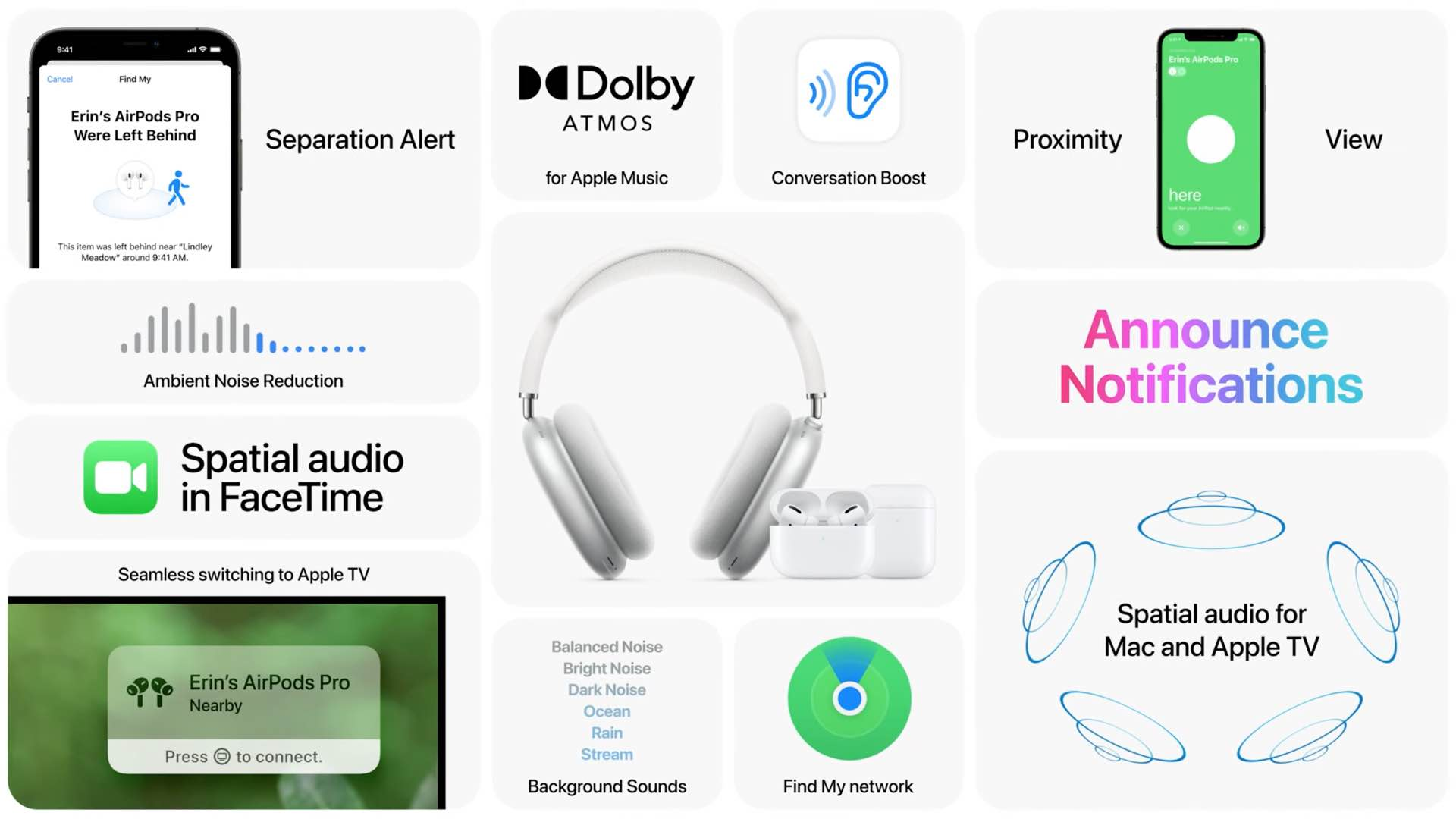 Other new features related to Apple tv and AirPods pro,max etc.